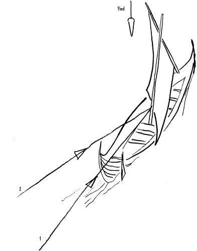 Afdrift. 1: Den styrede kurs. 2: Den sejlede kurs. Forskellen mellem 1 og 2 er afdriften. © Vikingeskibsmuseet.