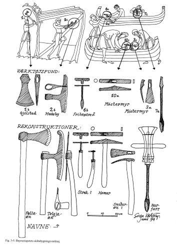 Værktøj. Tegning: Søren Vadstrup. © Vikingeskibsmuseet.