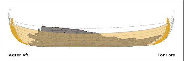 Rekonstruktionstegninger af stævnforskellene på Kraka Fyr og Skjoldungen. ©Vikingeskibsmuseet i Roskilde